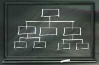 Chalk Board Org Chart