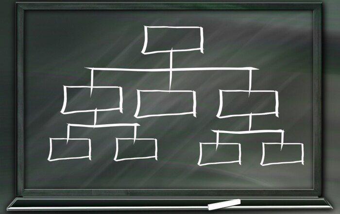 Chalk Board Org Chart