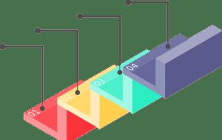 Key elements of workforce planning